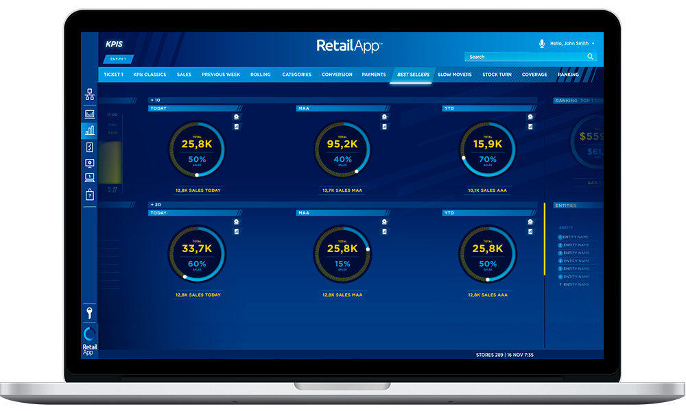 RetailApp Dashboard