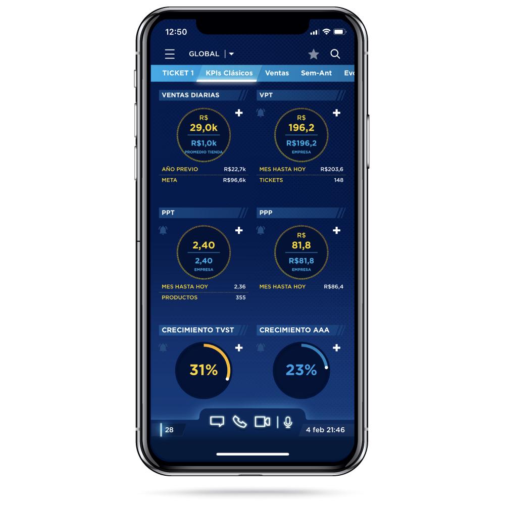 RetailApp - Mockup Iphone pantalla KPIS Clásicos