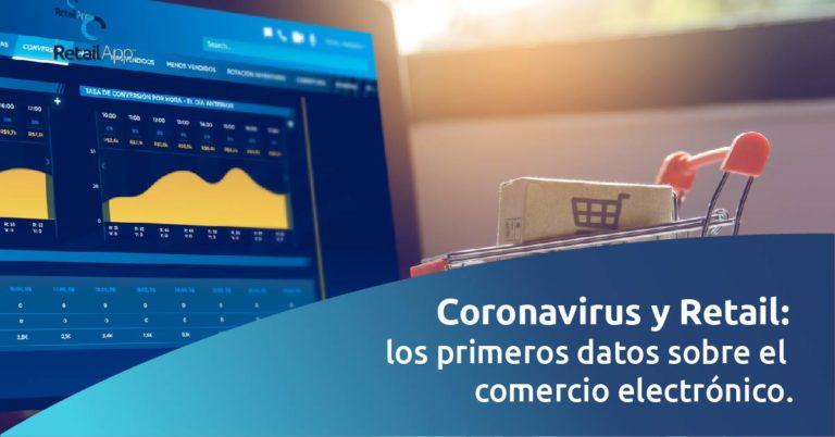 RetailApp - Los primeros datos sobre el comercio electrónico
